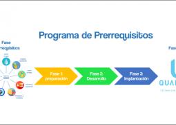 Programa de prerrequisitos